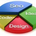 SEO before Design